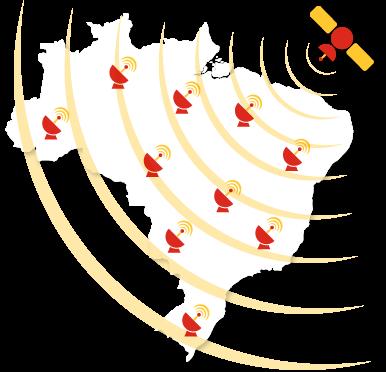 Imagem desmonstrativa dos satélites